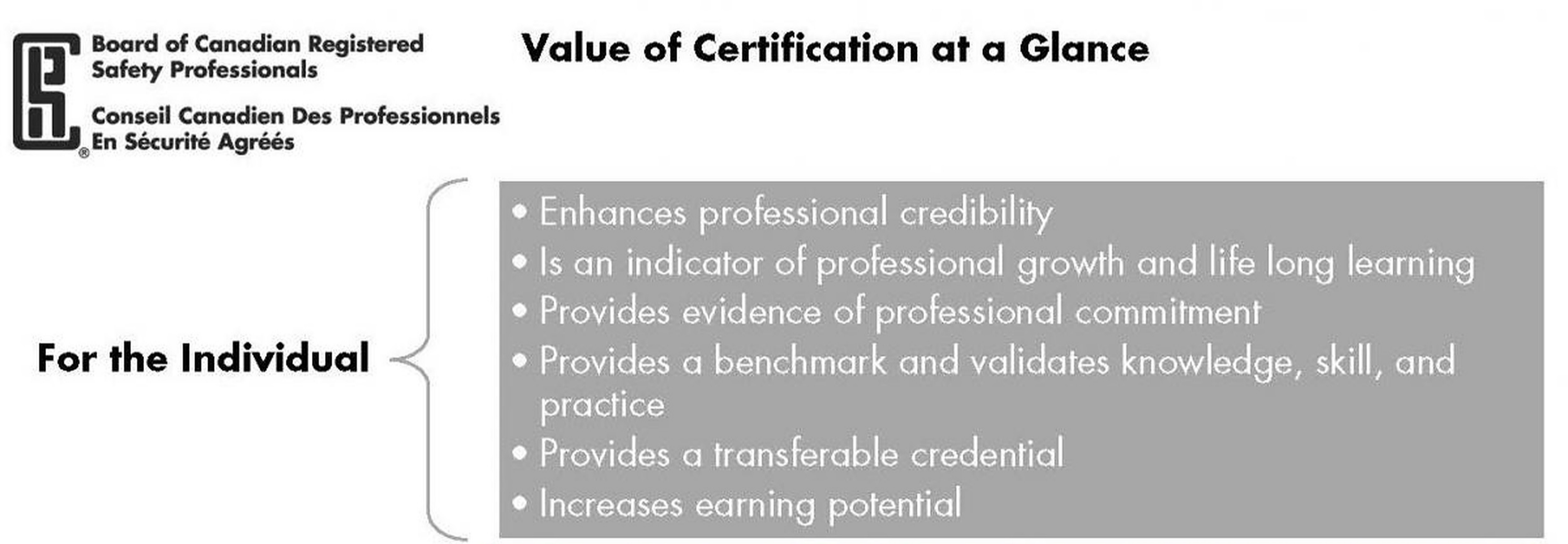 BCRSP_ValueCertification-v1-2-1